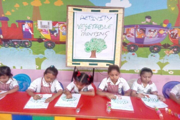 S A Jain Vijay Vallabh Public School-Classroom Activity