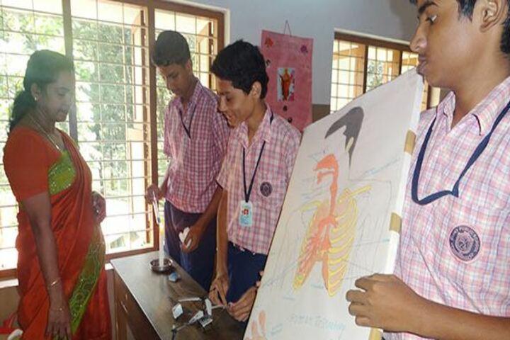 Cluny Public School-Science Exhibition