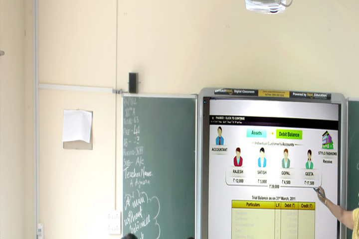 Nadvathul Islam English School-Smart Classroom