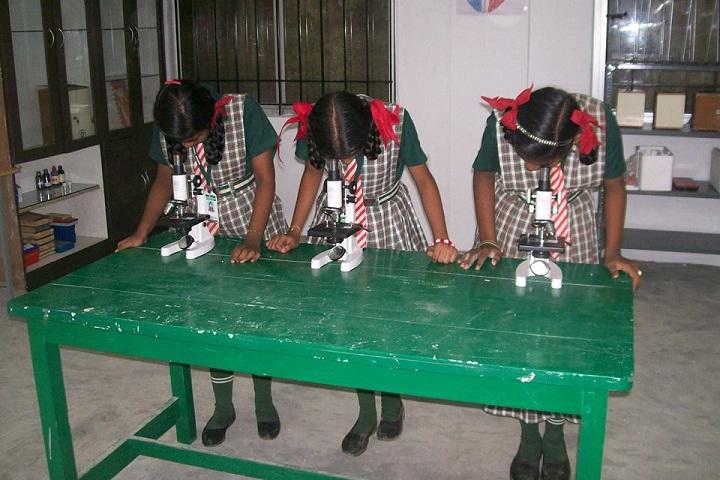 Rajiv Gandhi National School-Science-Lab